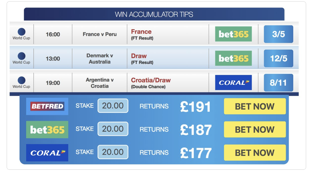 Accumulator betting tips football today 360 cricket betting sites