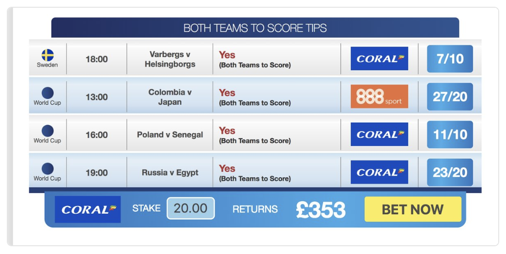 BTTS Tips & Both Teams to Score & Win Predictions FREE!